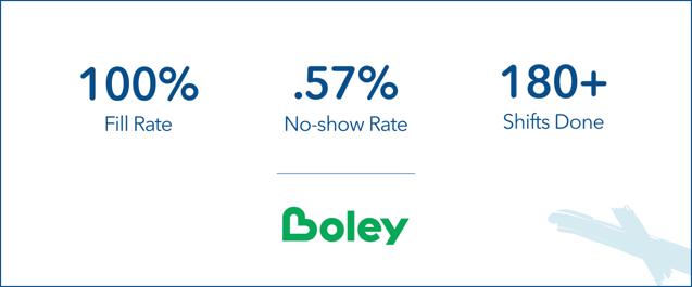 Boley HorizontalBoley-Stat